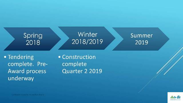 Corbawn Coastal Protection Works Roadmap
