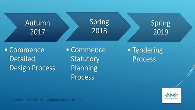 Glenamuck District Distributor Road Scheme