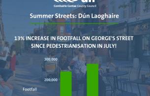 Lower George's Street
